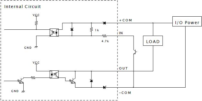 UGM-50LXN NPN出力タイプ 入出力回路