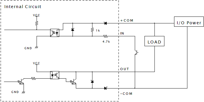 UGM-50LAN NPN出力タイプ 入出力回路