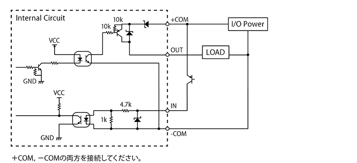 UGM-50LXP PNP出力タイプ 入出力回路