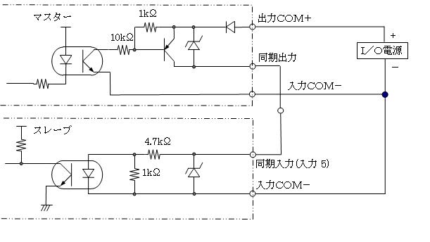 UST-30LC PNP出力タイプ同期接続例