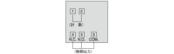 AC-NSB
