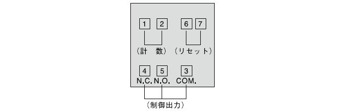 AC-NSBA