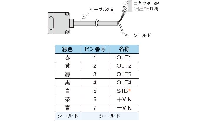 4点出力形受信器の場合