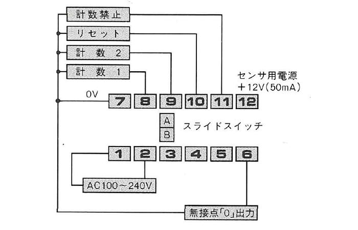 DC-MA6-N(α),DC-MA6-XN(α)