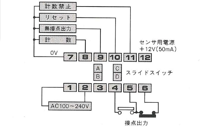 DC-MB2-N(α)、MB4-N(α)、MB6-N(α)、MB2-NC(α)、MB4-NC(α)、