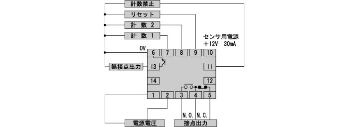 DC-SXB-X