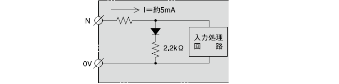 電圧入力部