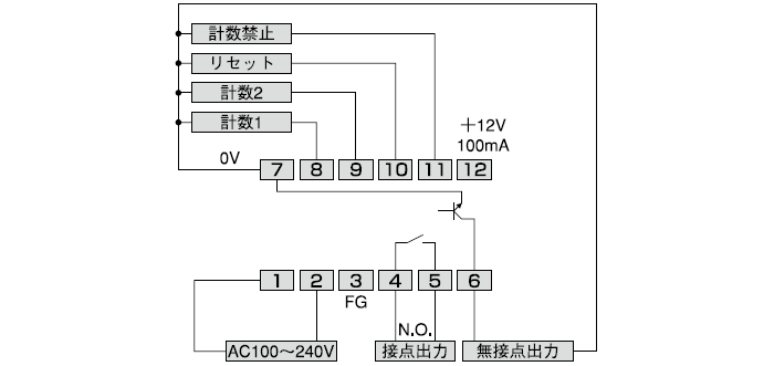 接続〔72×72mmタイプ〕