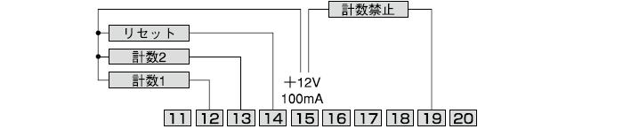 電圧入力(スライドスイッチ「C」にセット)の場合