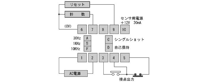 AC電源タイプ接続