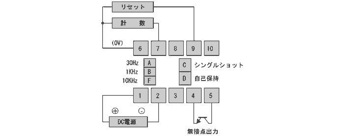 DC電源タイプ接続