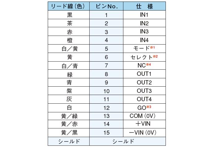 ピンNO.対比表 (4BITタイプ)●DMS-GA1-V/GA2-V/GA1-W、DMS-HA1/HA2-V