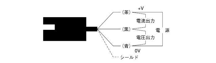 FB-7N 接続