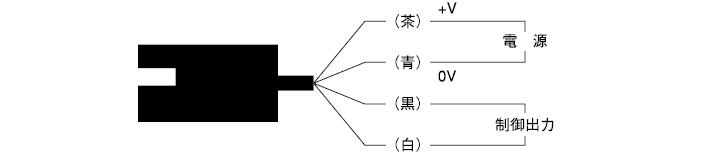 FB-7M 接続
