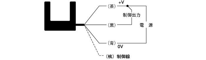 FC-51C 接続
