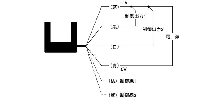 FC-52C 接続