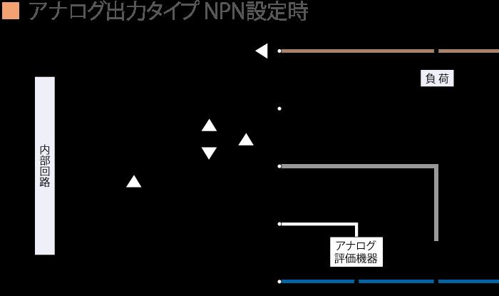 アナログ出力タイプ NPN設定時