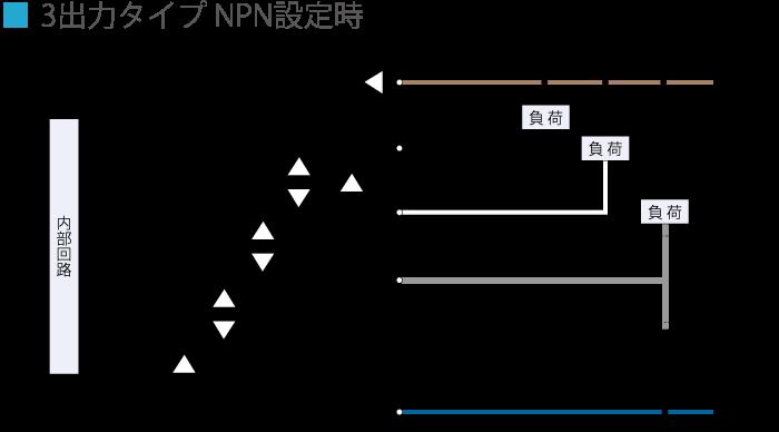 3出力タイプ NPN設定時