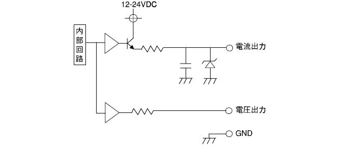 【出力回路】アナログ出力(A/B)
