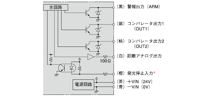 PD-10M/PD-10M2