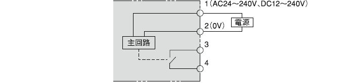 フリー電源タイプ
