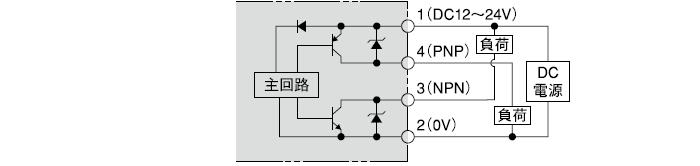 DC電源タイプ
