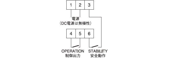 受光器(PH-DX-2A□-□1)