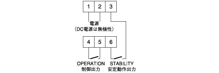 受光器(PH-FDX-2A□-1)