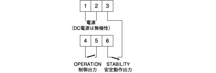 受光器(PH-FDX-2A□-2)