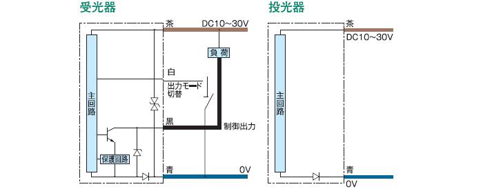 NPN出力タイプ(DC電源型)