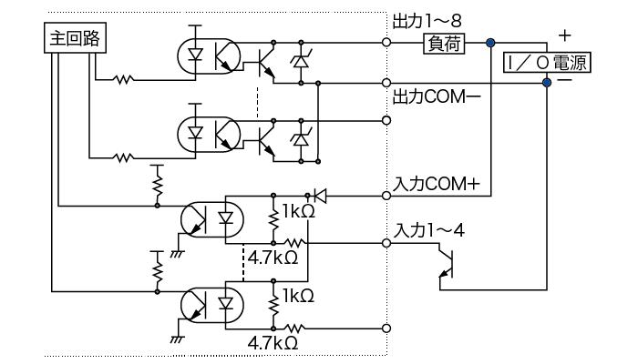 パラレルI/O 入出力回路