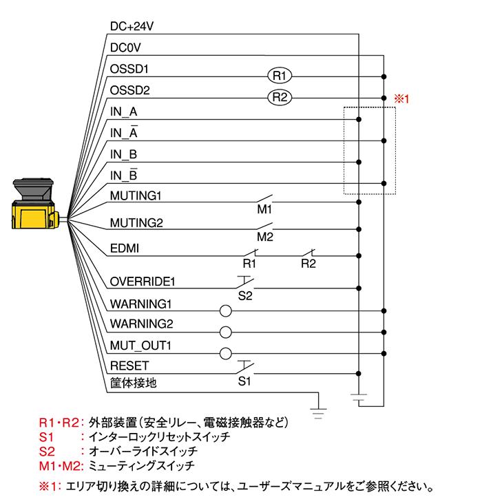 配線例(ミューティング、オーバーライド、EDM使用時)