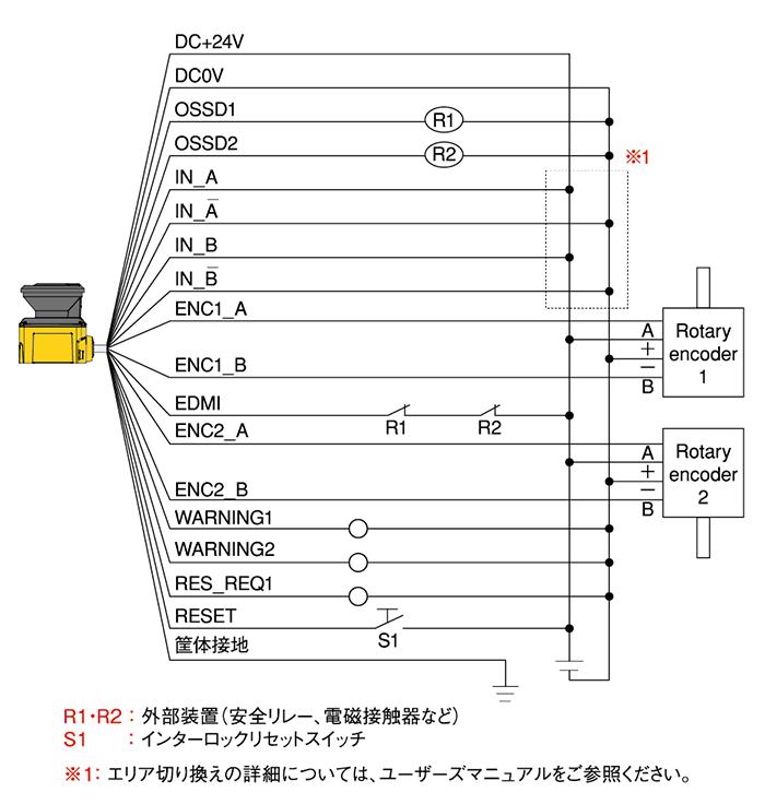 配線例(エンコーダ入力、EDM使用時)