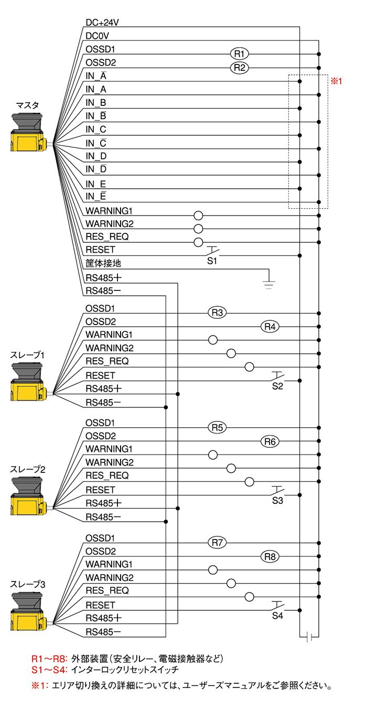 配線例(マスタースレーブモード使用、スレーブのOSSD使用時)