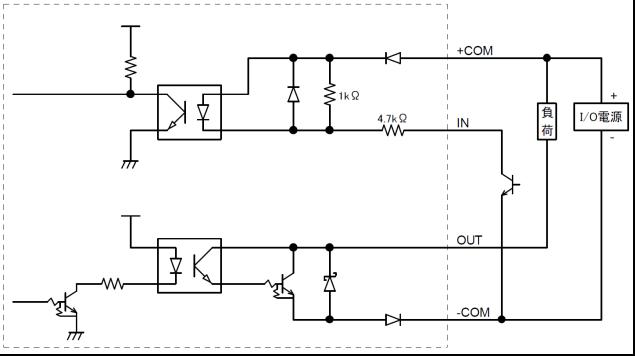 URM-40LCN-EW NPN出力タイプ 入出力回路接続例