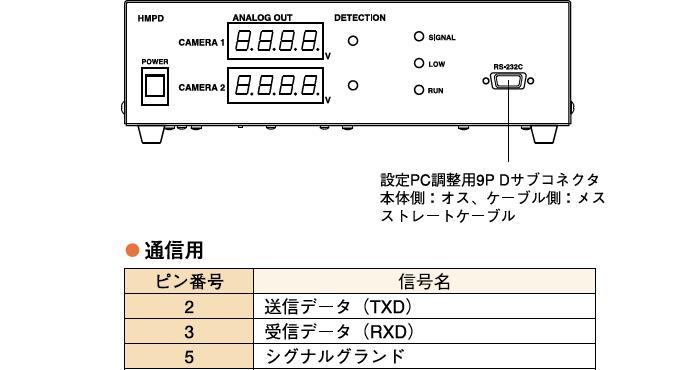 端子配列(コントローラ正面)