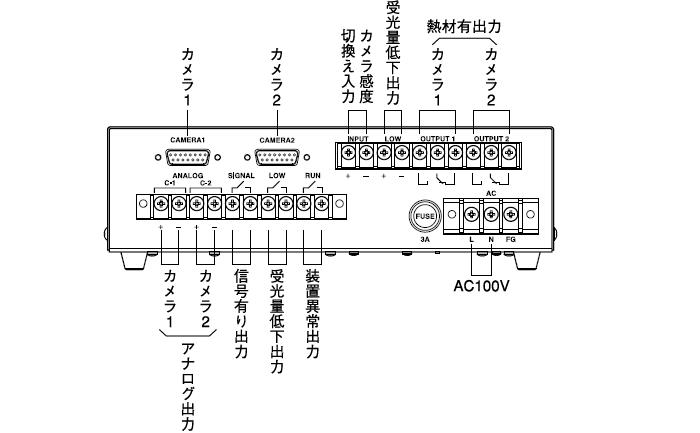 端子配列(コントローラ背面)