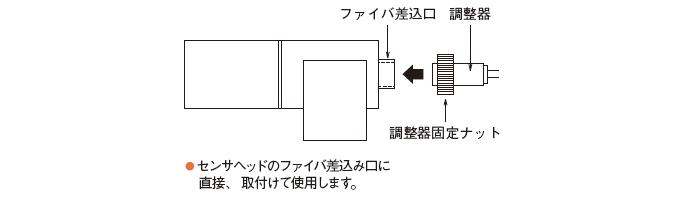 TES-113 レーザ式光軸調整器
