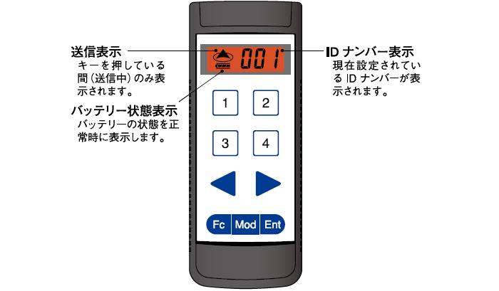 見やすい送信器表示