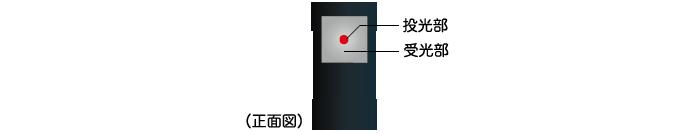 同軸反射式を採用