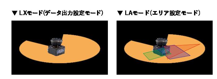 2つのタイプ機能を1台で選択可能