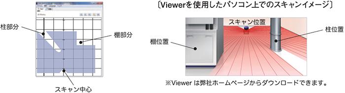 Viewerでスキャンイメージを表示