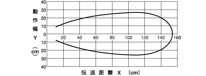 (60cmタイプ) DMH-GB1、DMH-HB1