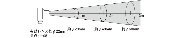 FHM-111-4