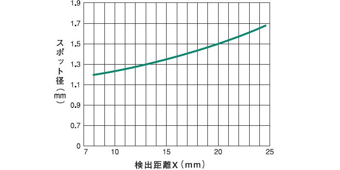 反射式(PDF-CR+EP8-1201+FP2-A06N)