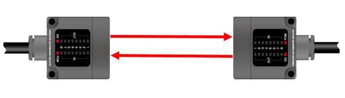 パラレルタイプのGO信号とは