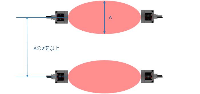 パラレルタイプの複数台設置について