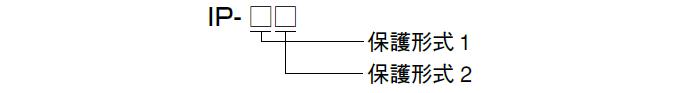保護構造(IP)