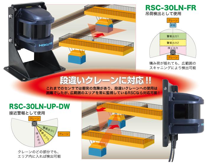 段違いクレーンの接近警報として使用できる測域センサ
