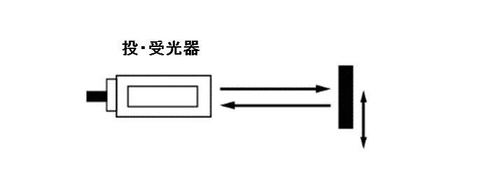 拡散反射形